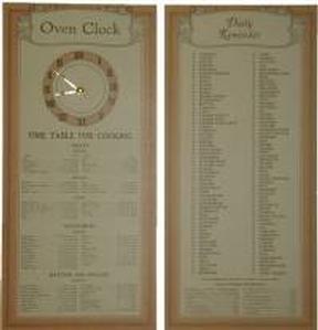 Oven Clock & Daily Reminder Door Cards